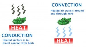 conduction-vs-convection-infographic